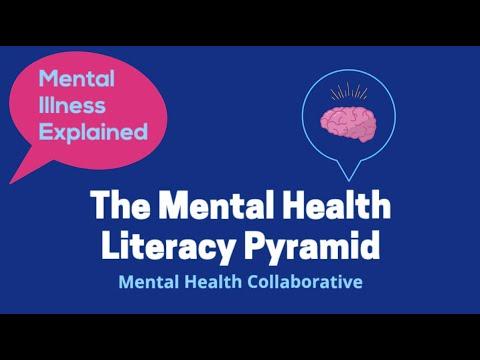 The Mental Health Literacy Pyramid